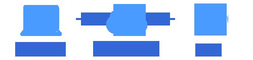 website-hisupport