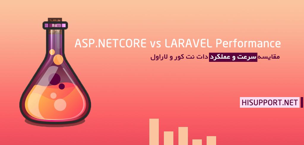 یک مقایسه جالب برای سرعت و عملکرد ASP.NetCore نسبت به Laravel